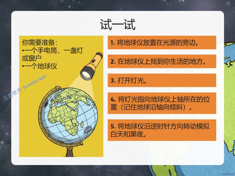 Twinkl-小学高年级-科学-地球的公转和自转讲解幻灯片
