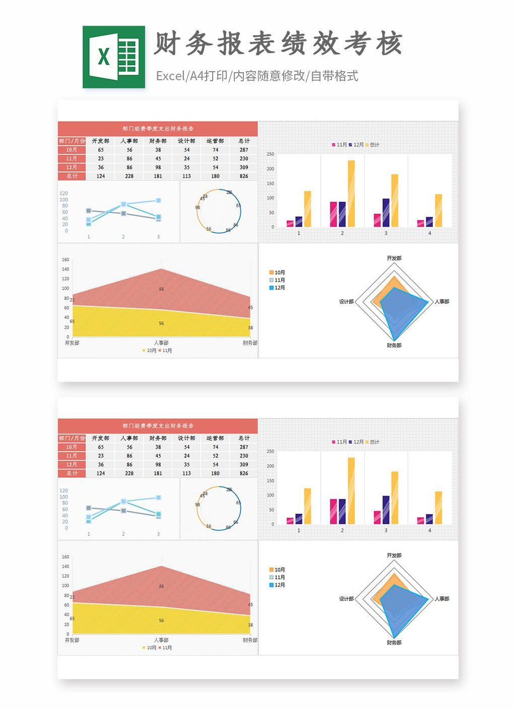 财务报表Excel模板