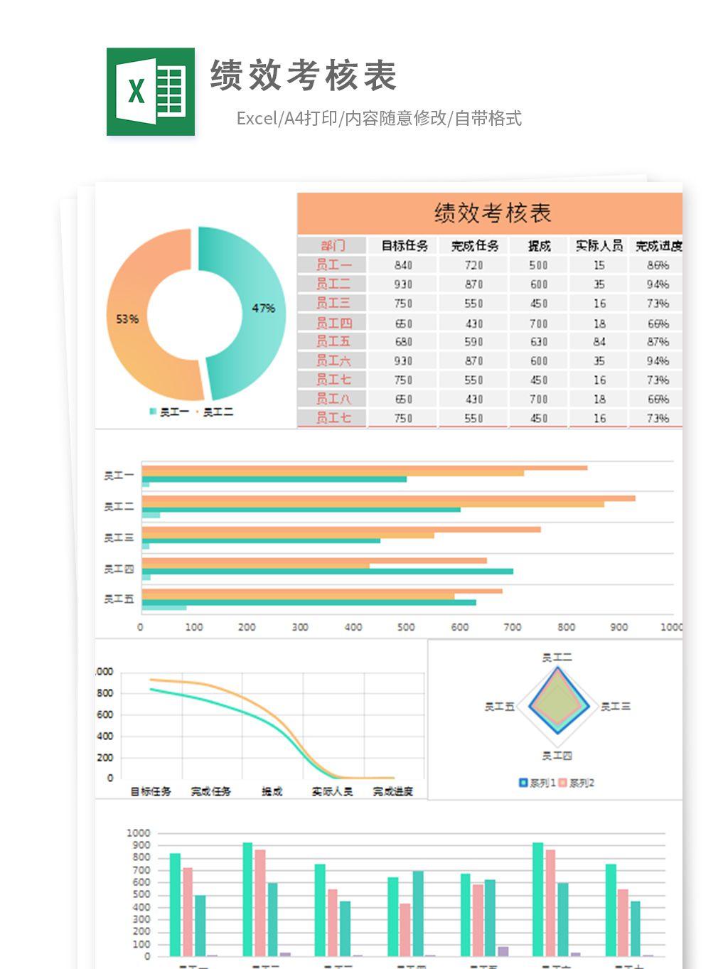 绩效考核统计Excel模版